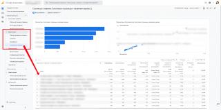 GA 4: Как посмотреть поисковые запросы Gooogle Analytics 2021-2022?